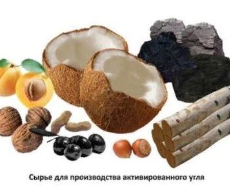 Состав активированного угля