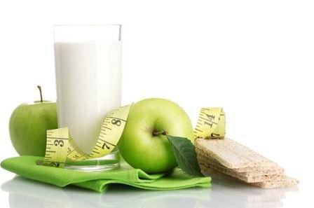 Кефирно-яблочная диета на 7 дней