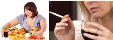 Холестерин в крови: причины